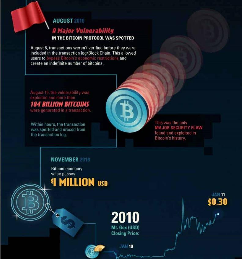 Bitcoin image2