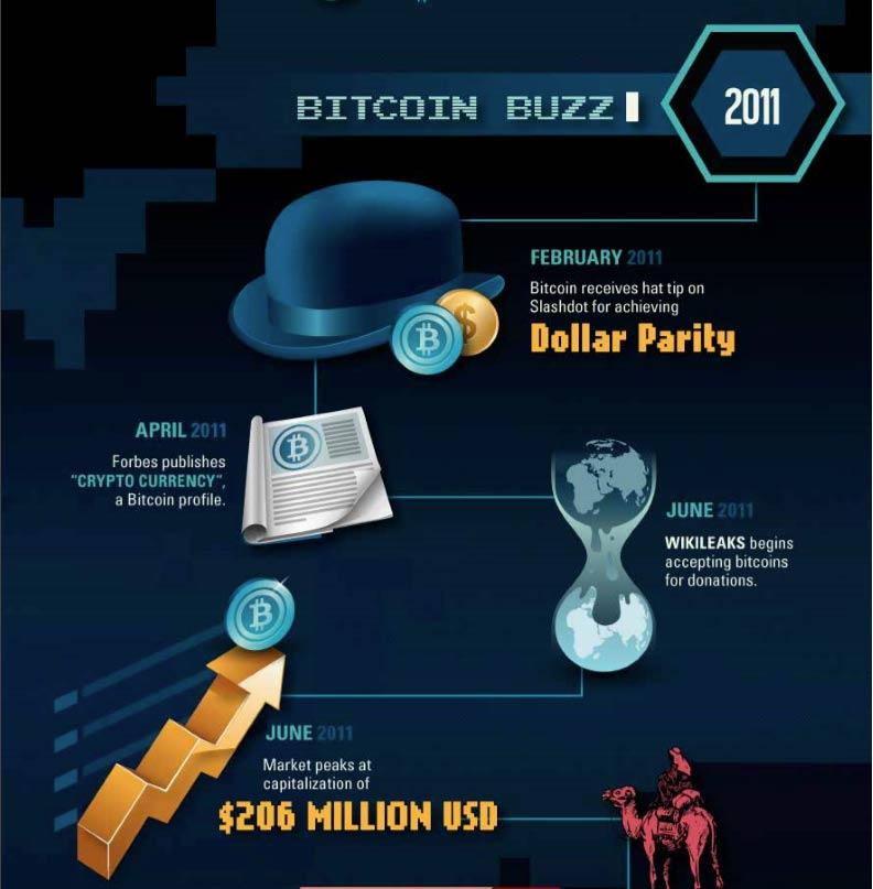 Bitcoin image3