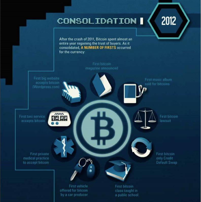 Bitcoin image5