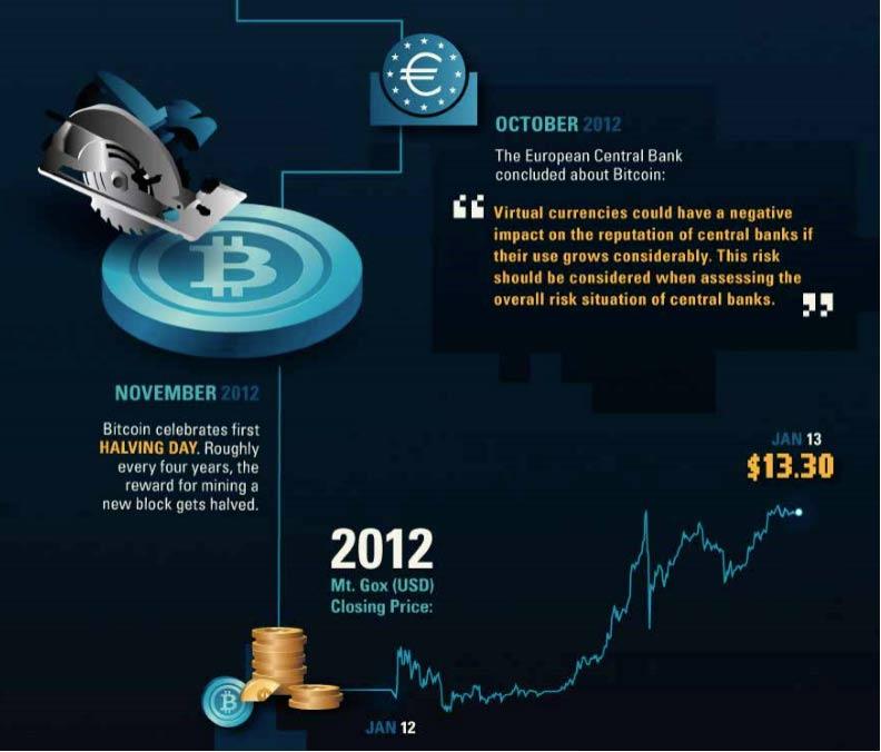 Bitcoin image6