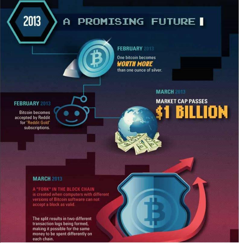 Bitcoin image7