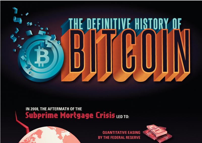 Bitcoin Hitstory Diagram